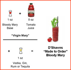 Recommended mixing directions with Bloody Mary Base, Tomato Juice and Vodka, Gin, Rum or Tequila.